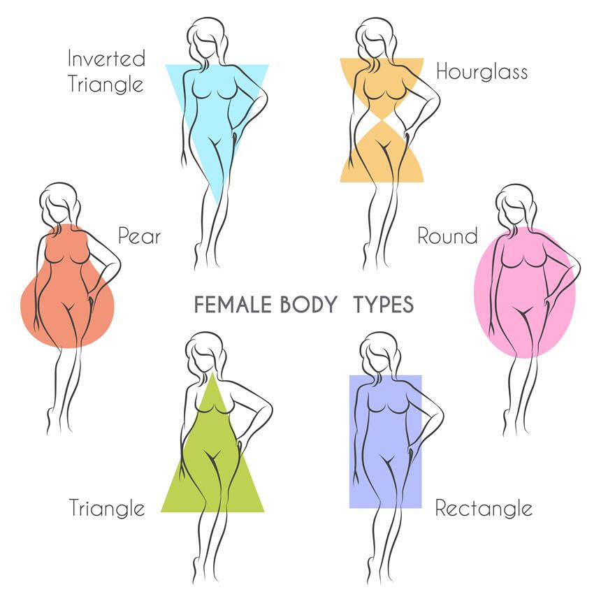 determine-your-body-type